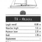 10.68 mt Sangermani Oliana 1953